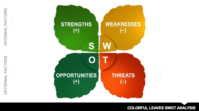 ColorfulLeaves_SWOT_Analysis_PPT.jpg